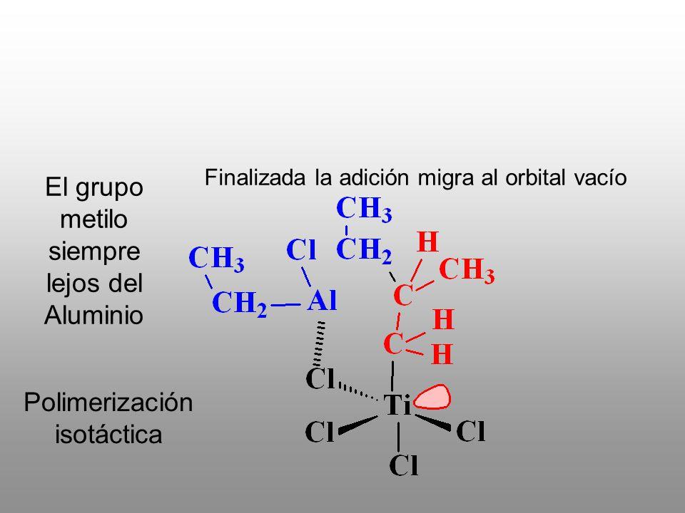Polimerización isotáctica El grupo metilo siempre lejos del Aluminio Finalizada la adición migra al orbital vacío