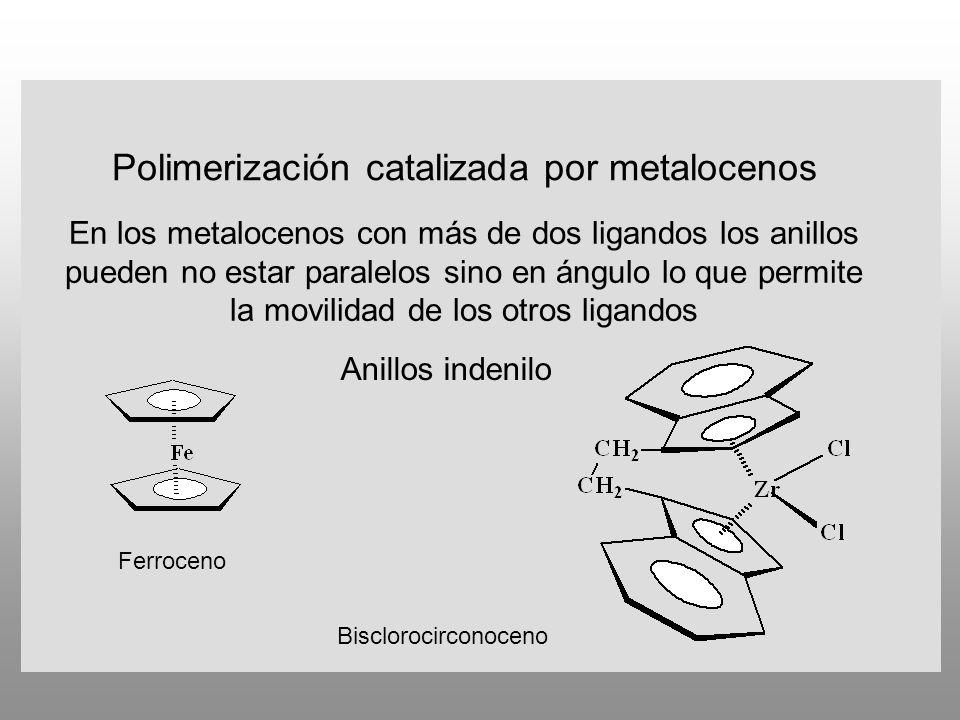 Polimerización catalizada por metalocenos En los metalocenos con más de dos ligandos los anillos pueden no estar paralelos sino en ángulo lo que permi