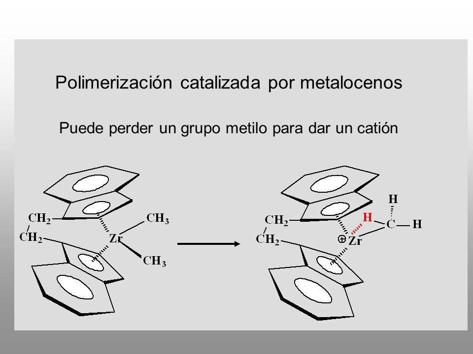 Polimerización catalizada por metalocenos Puede perder un grupo metilo para dar un catión