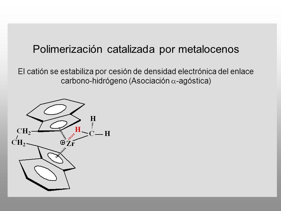 Polimerización catalizada por metalocenos El catión se estabiliza por cesión de densidad electrónica del enlace carbono-hidrógeno (Asociación -agóstic