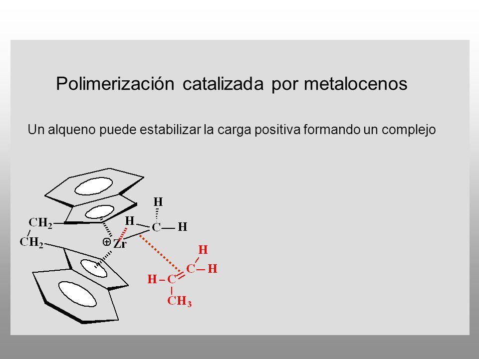 Polimerización catalizada por metalocenos Un alqueno puede estabilizar la carga positiva formando un complejo