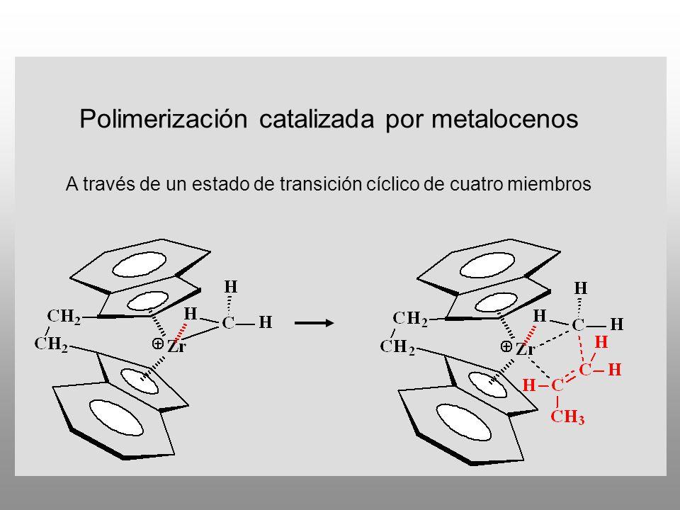 Polimerización catalizada por metalocenos A través de un estado de transición cíclico de cuatro miembros