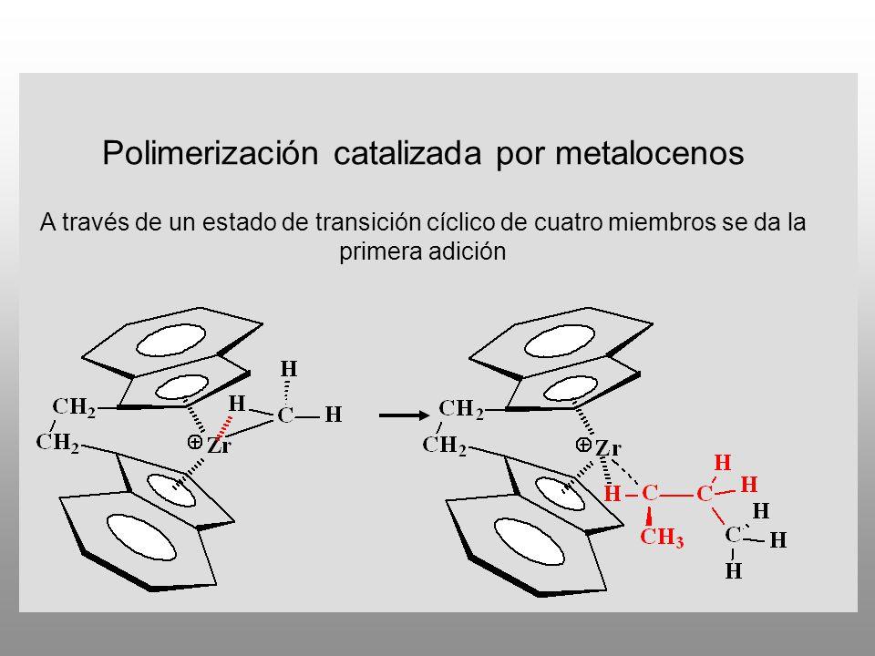 Polimerización catalizada por metalocenos A través de un estado de transición cíclico de cuatro miembros se da la primera adición