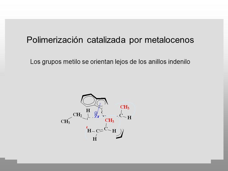 Polimerización catalizada por metalocenos Los grupos metilo se orientan lejos de los anillos indenilo