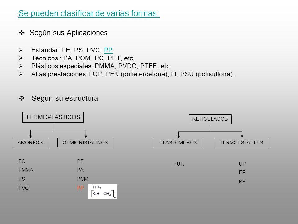 Se pueden clasificar de varias formas: Según sus Aplicaciones Estándar: PE, PS, PVC, PP.PP Técnicos : PA, POM, PC, PET, etc. Plásticos especiales: PMM