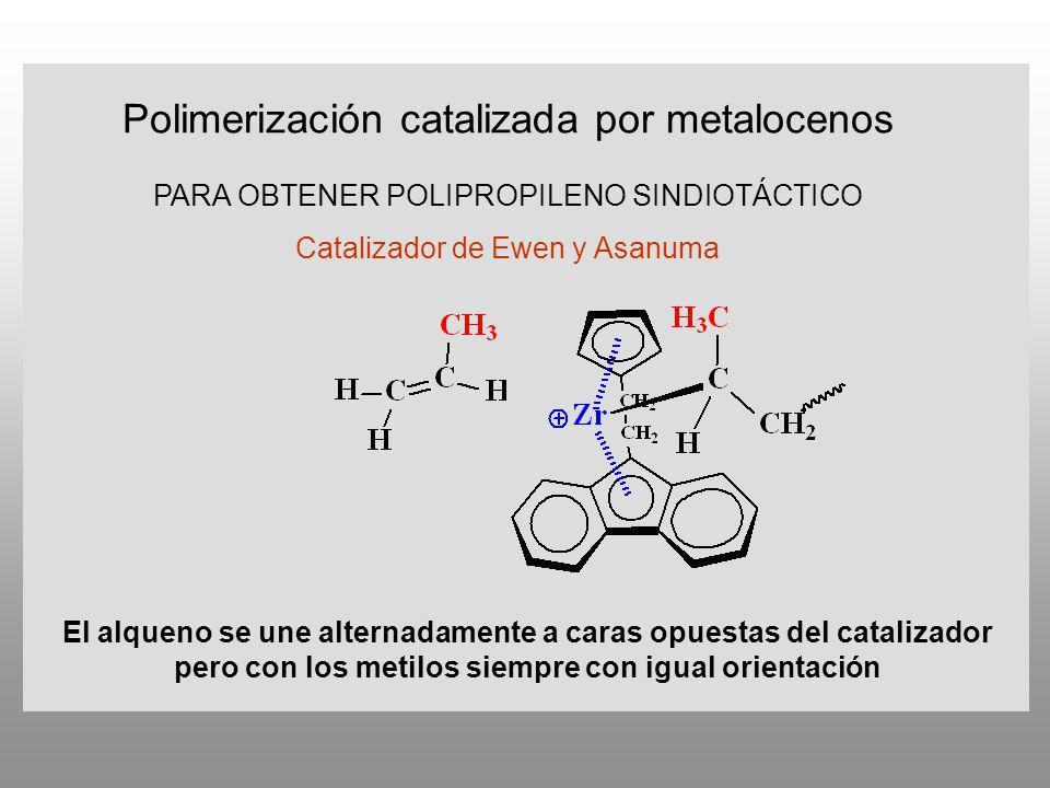 Polimerización catalizada por metalocenos PARA OBTENER POLIPROPILENO SINDIOTÁCTICO Catalizador de Ewen y Asanuma El alqueno se une alternadamente a ca