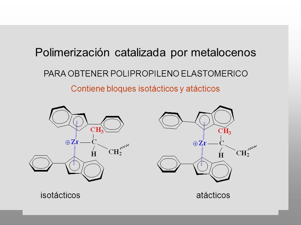 Polimerización catalizada por metalocenos PARA OBTENER POLIPROPILENO ELASTOMERICO Contiene bloques isotácticos y atácticos isotácticosatácticos