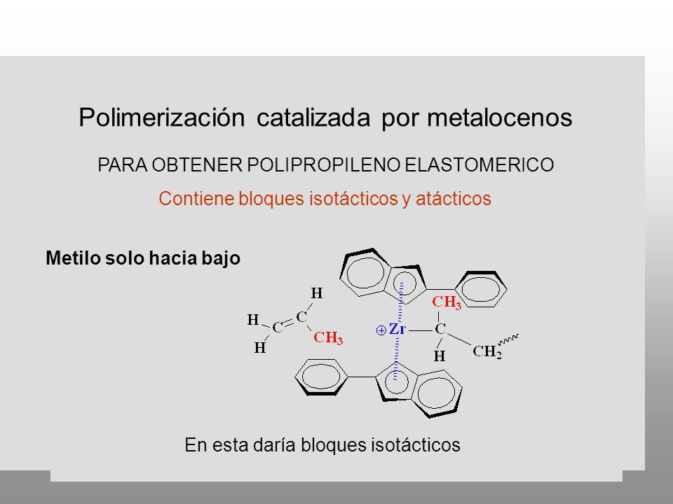 Polimerización catalizada por metalocenos PARA OBTENER POLIPROPILENO ELASTOMERICO Contiene bloques isotácticos y atácticos En esta daría bloques isotá