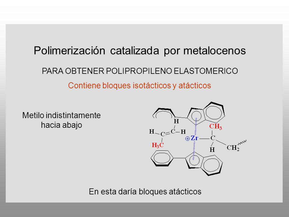 Polimerización catalizada por metalocenos PARA OBTENER POLIPROPILENO ELASTOMERICO Contiene bloques isotácticos y atácticos En esta daría bloques atáct