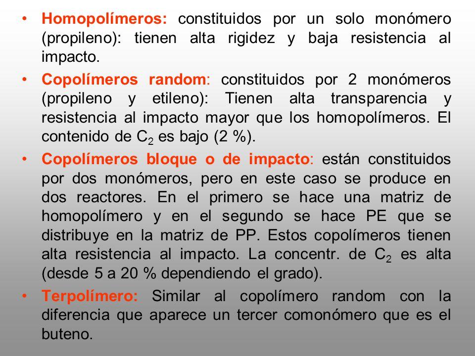 Homopolímeros: constituidos por un solo monómero (propileno): tienen alta rigidez y baja resistencia al impacto. Copolímeros random: constituidos por