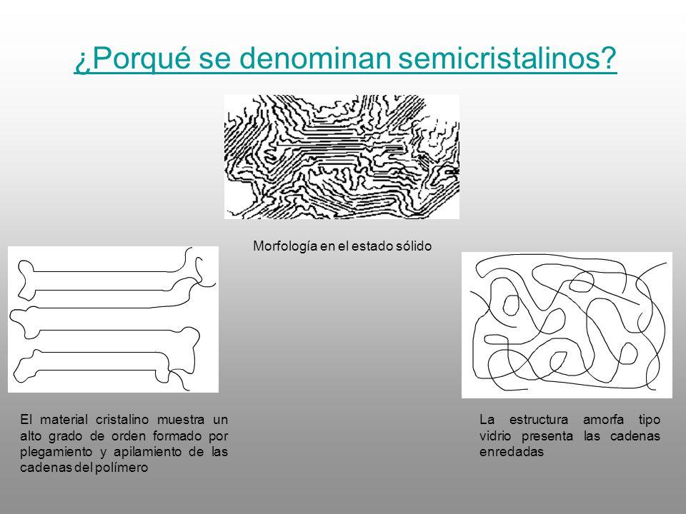 ¿Porqué se denominan semicristalinos? Morfología en el estado sólido La estructura amorfa tipo vidrio presenta las cadenas enredadas El material crist