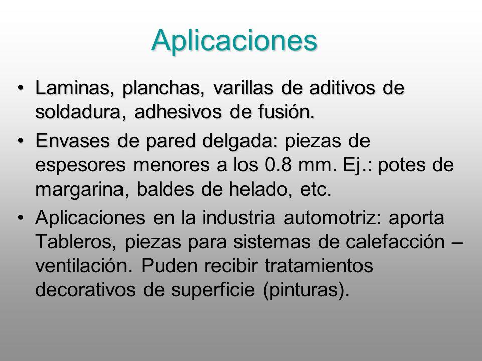 Aplicaciones Laminas, planchas, varillas de aditivos de soldadura, adhesivos de fusión.Laminas, planchas, varillas de aditivos de soldadura, adhesivos