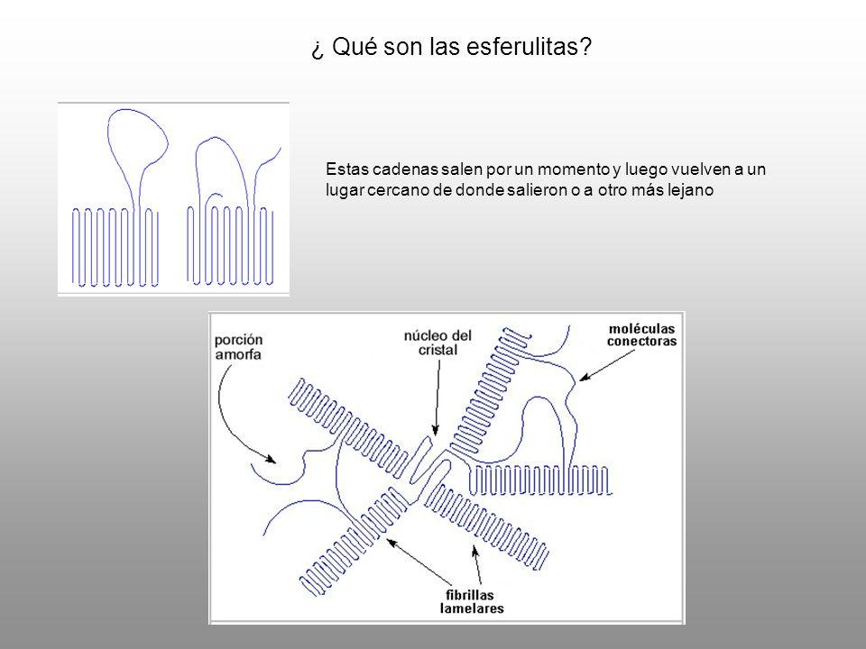 ¿ Qué son las esferulitas? Estas cadenas salen por un momento y luego vuelven a un lugar cercano de donde salieron o a otro más lejano