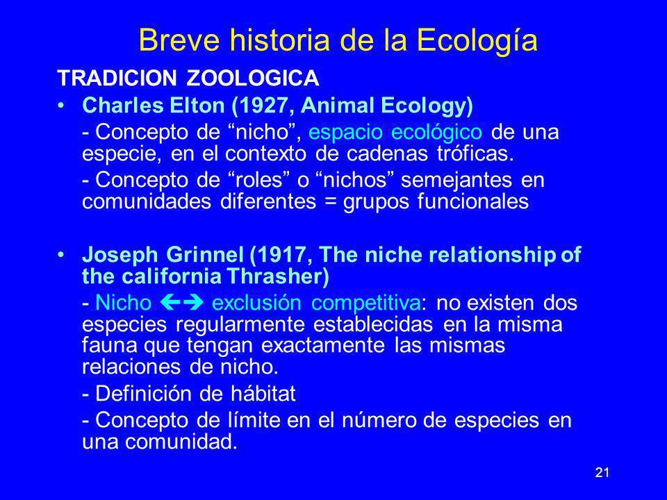 21 Breve historia de la Ecología TRADICION ZOOLOGICA Charles Elton (1927, Animal Ecology) - Concepto de nicho, espacio ecológico de una especie, en el