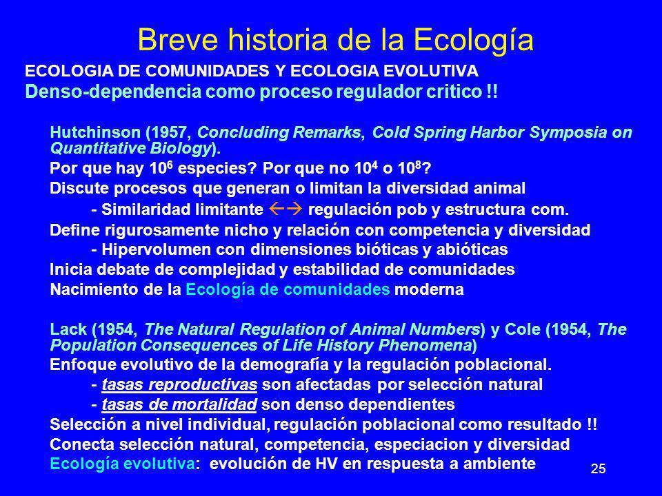 25 Breve historia de la Ecología ECOLOGIA DE COMUNIDADES Y ECOLOGIA EVOLUTIVA Denso-dependencia como proceso regulador critico !! Hutchinson (1957, Co