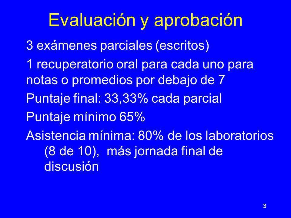 3 Evaluación y aprobación 3 exámenes parciales (escritos) 1 recuperatorio oral para cada uno para notas o promedios por debajo de 7 Puntaje final: 33,