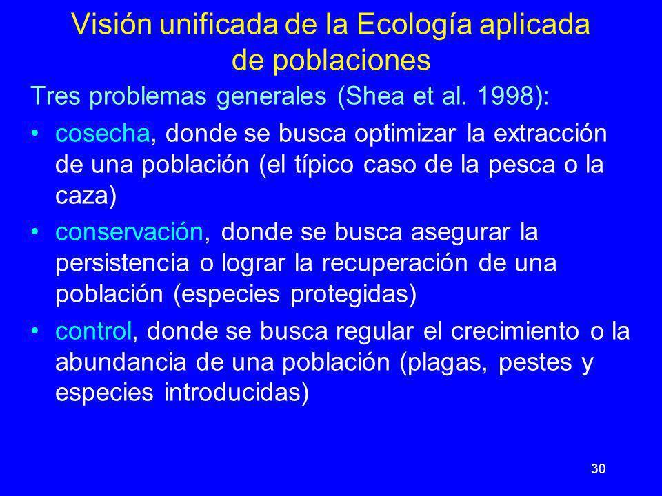 30 Visión unificada de la Ecología aplicada de poblaciones Tres problemas generales (Shea et al. 1998): cosecha, donde se busca optimizar la extracció
