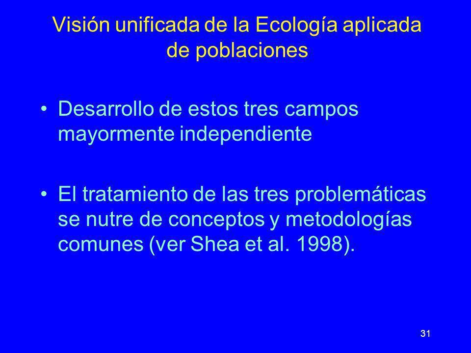 31 Visión unificada de la Ecología aplicada de poblaciones Desarrollo de estos tres campos mayormente independiente El tratamiento de las tres problem