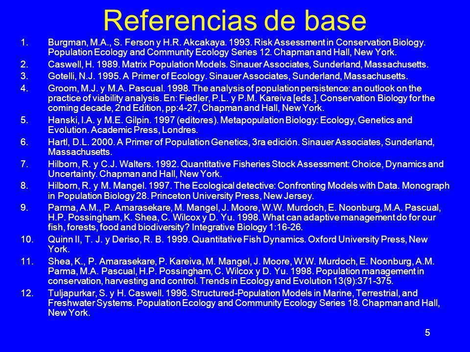 6 Material de lectura, apuntes, laboratorios, parciales, etc.
