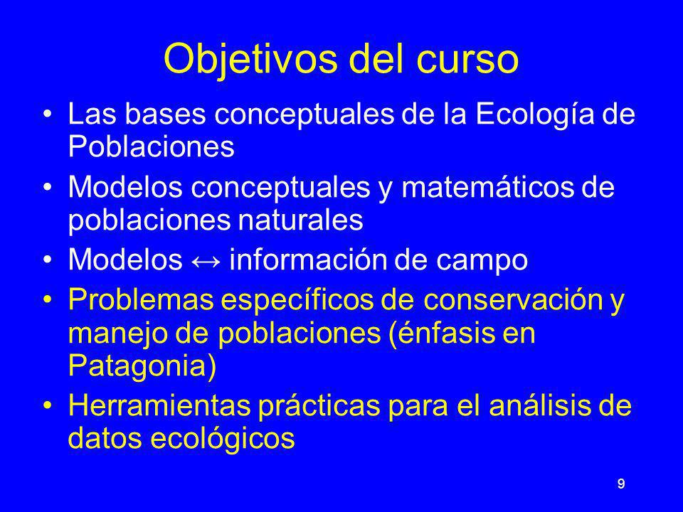 9 Objetivos del curso Las bases conceptuales de la Ecología de Poblaciones Modelos conceptuales y matemáticos de poblaciones naturales Modelos informa