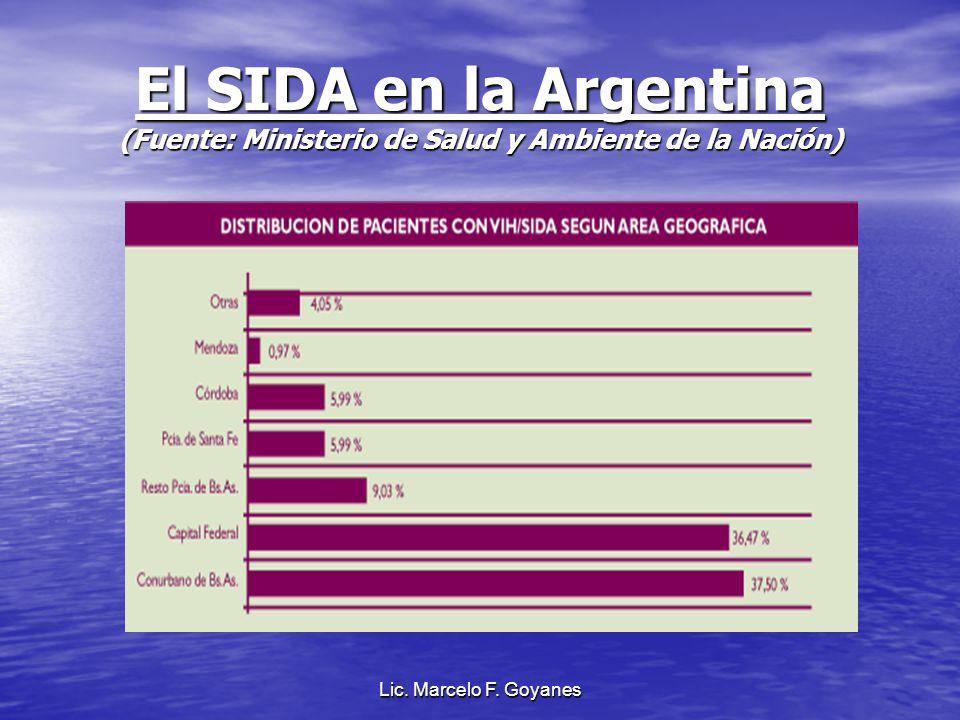 El SIDA en la Argentina (Fuente: Ministerio de Salud y Ambiente de la Nación)
