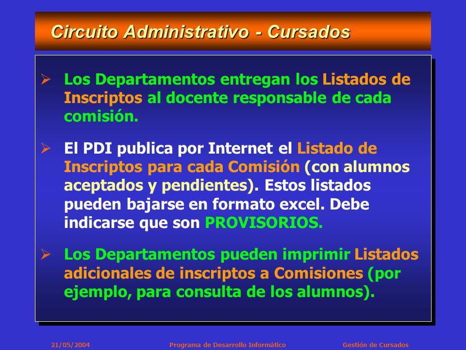 21/05/2004 Programa de Desarrollo Informático Gestión de Cursados Circuito Administrativo - Cursados Circuito Administrativo - Cursados Los Departamentos entregan los Listados de Inscriptos al docente responsable de cada comisión.