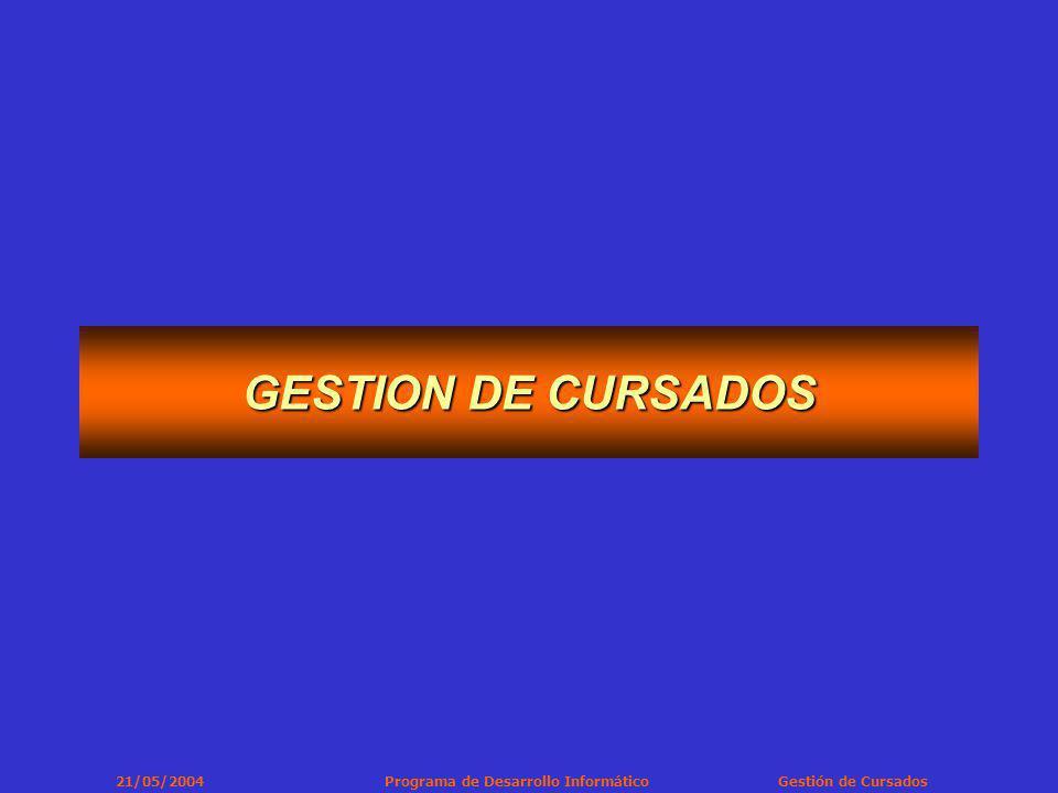 21/05/2004 Programa de Desarrollo Informático Gestión de Cursados Circuito Administrativo para la Gestión de Cursados