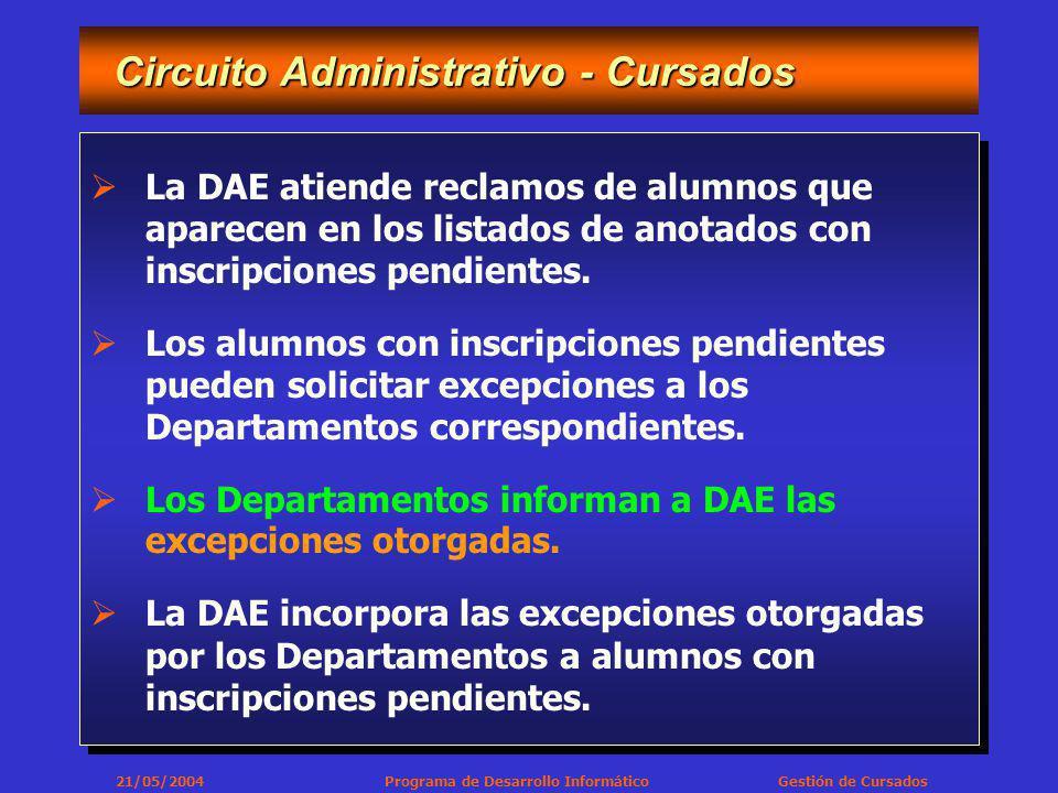 21/05/2004 Programa de Desarrollo Informático Gestión de Cursados Circuito Administrativo - Cursados Circuito Administrativo - Cursados La DAE atiende reclamos de alumnos que aparecen en los listados de anotados con inscripciones pendientes.