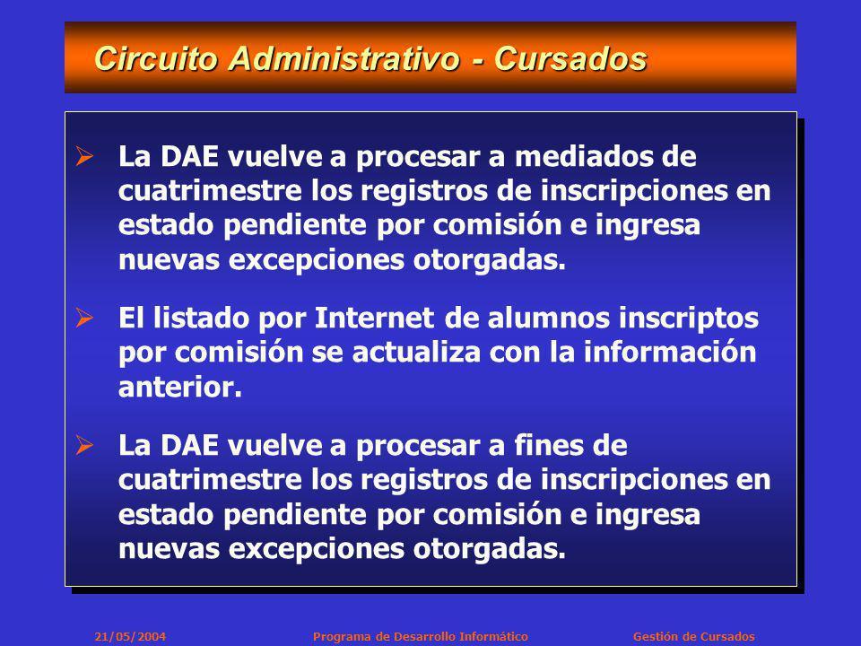 21/05/2004 Programa de Desarrollo Informático Gestión de Cursados Circuito Administrativo - Cursados Circuito Administrativo - Cursados La DAE vuelve a procesar a mediados de cuatrimestre los registros de inscripciones en estado pendiente por comisión e ingresa nuevas excepciones otorgadas.