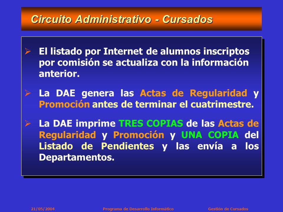 21/05/2004 Programa de Desarrollo Informático Gestión de Cursados Circuito Administrativo - Cursados Circuito Administrativo - Cursados El listado por Internet de alumnos inscriptos por comisión se actualiza con la información anterior.