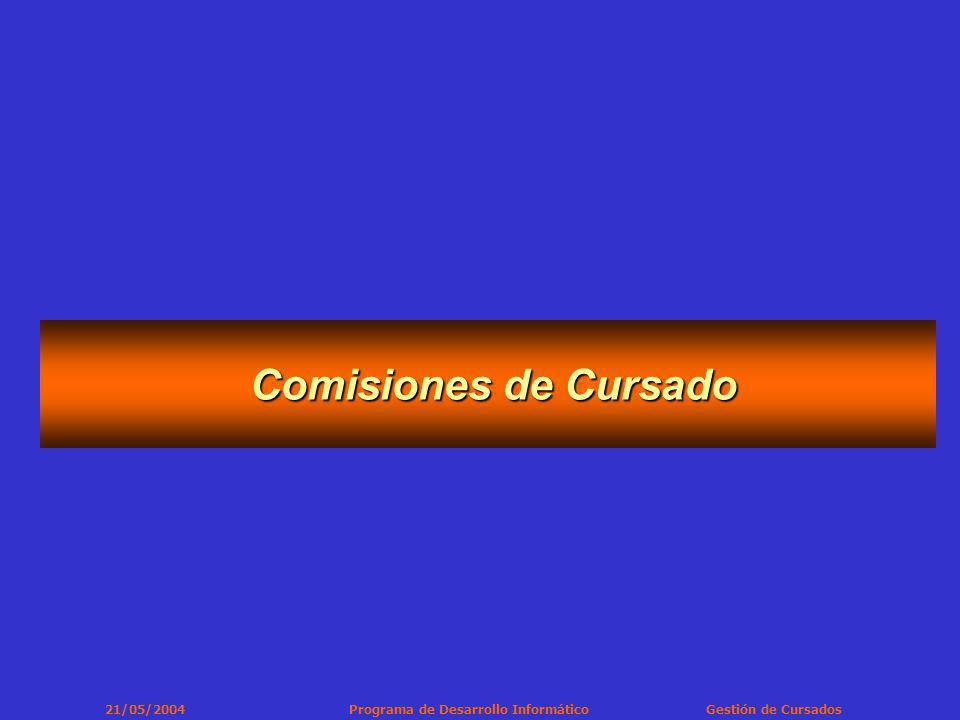 21/05/2004 Programa de Desarrollo Informático Gestión de Cursados Circuito Administrativo - Cursados Circuito Administrativo - Cursados El C.S.U.