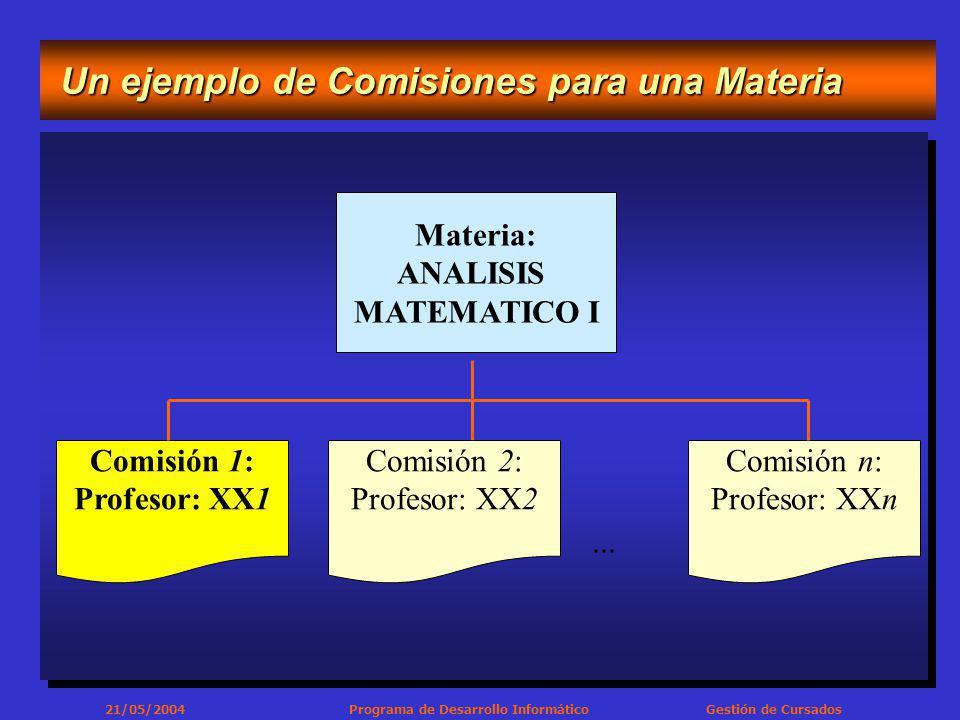 21/05/2004 Programa de Desarrollo Informático Gestión de Cursados...