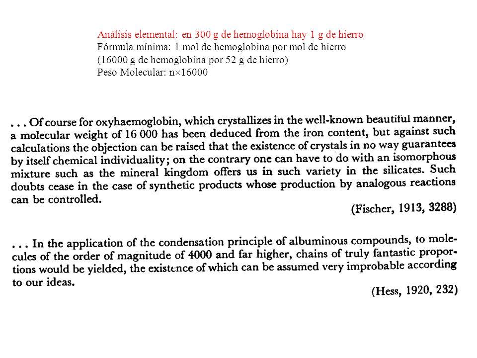 Análisis elemental: en 300 g de hemoglobina hay 1 g de hierro Fórmula mínima: 1 mol de hemoglobina por mol de hierro (16000 g de hemoglobina por 52 g de hierro) Peso Molecular: n 16000
