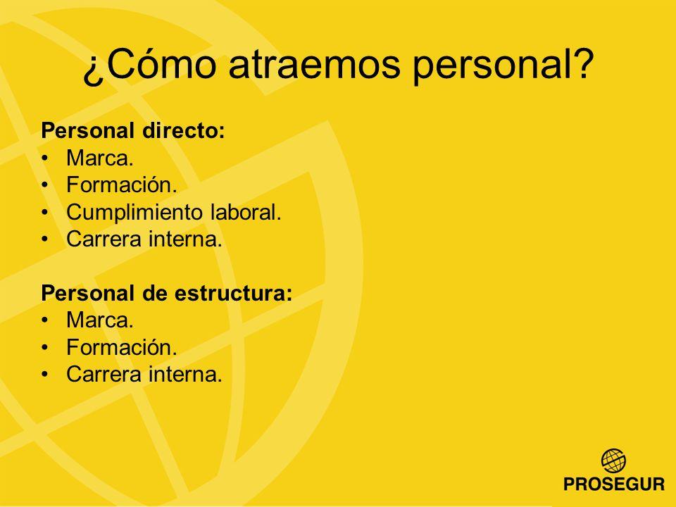 ¿Cómo atraemos personal.Personal directo: Marca. Formación.