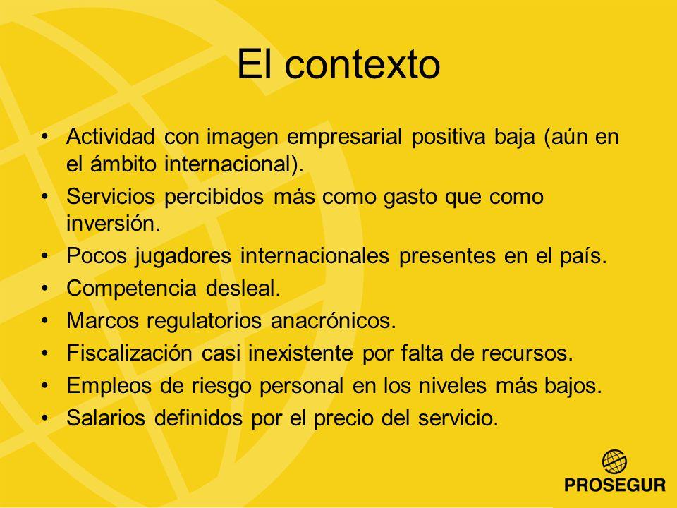 El contexto Actividad con imagen empresarial positiva baja (aún en el ámbito internacional).