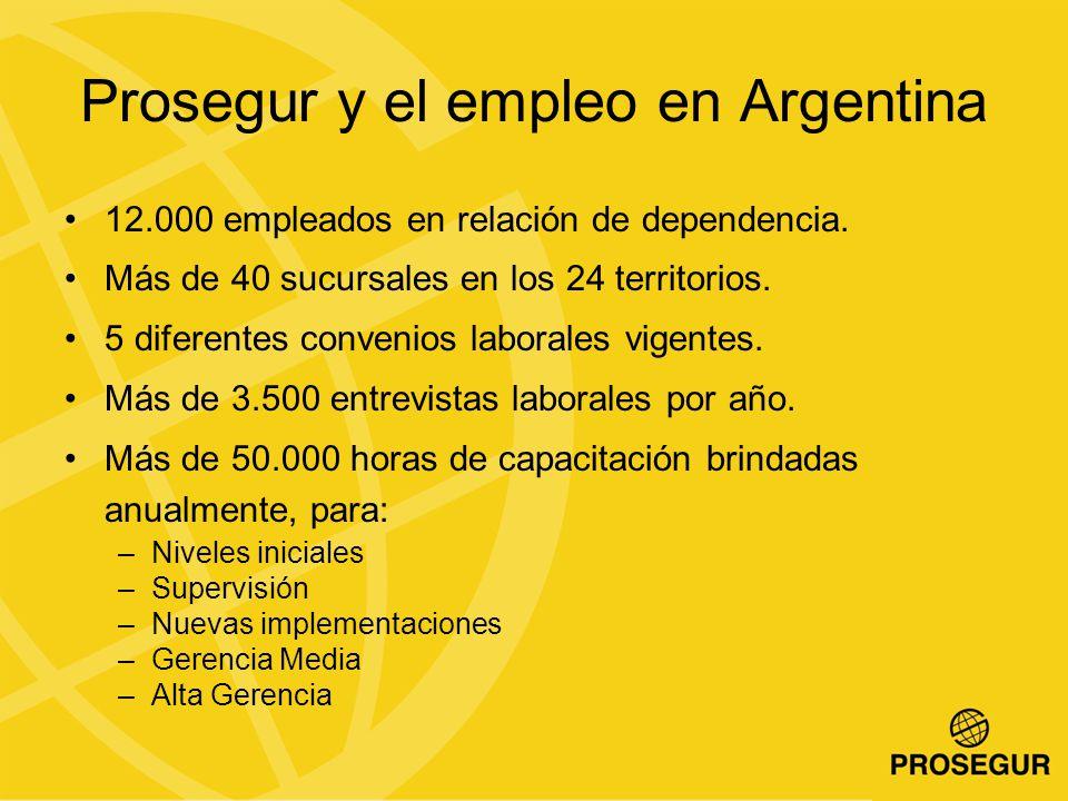 Prosegur y el empleo en Argentina 12.000 empleados en relación de dependencia.