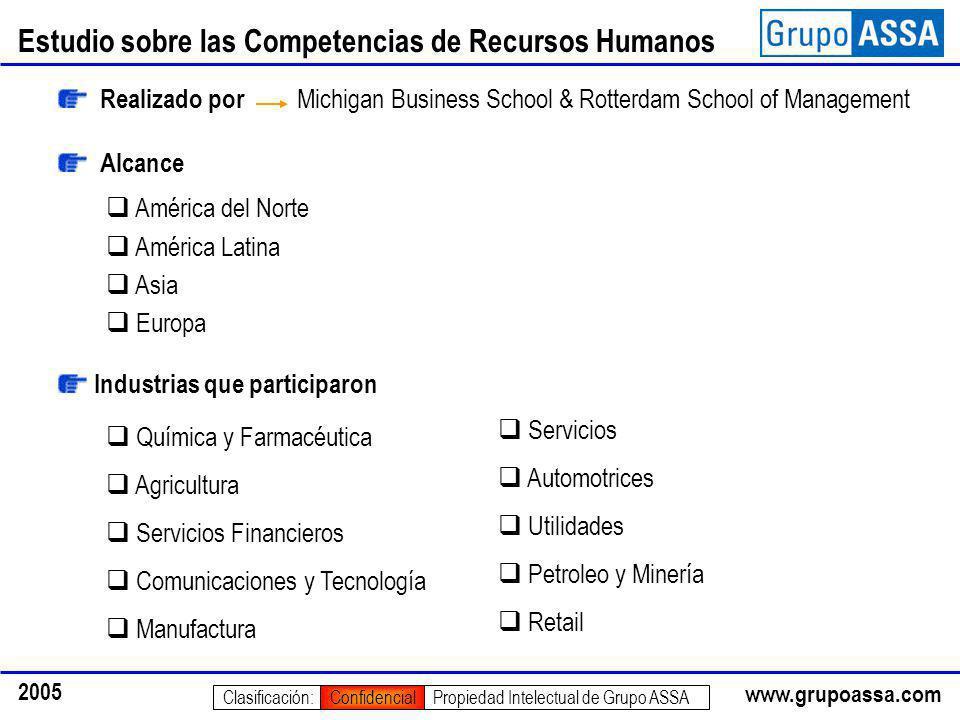www.grupoassa.com 2005 Propiedad Intelectual de Grupo ASSAClasificación:Confidencial Estudio sobre las Competencias de Recursos Humanos Servicios Auto
