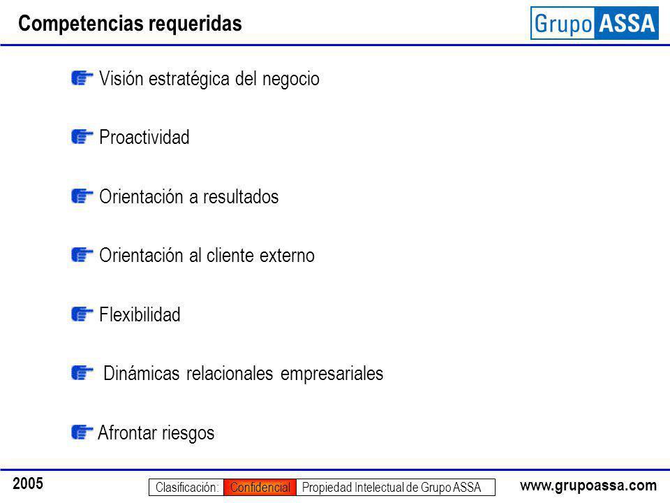 www.grupoassa.com 2005 Propiedad Intelectual de Grupo ASSAClasificación:Confidencial Competencias requeridas Visión estratégica del negocio Proactivid
