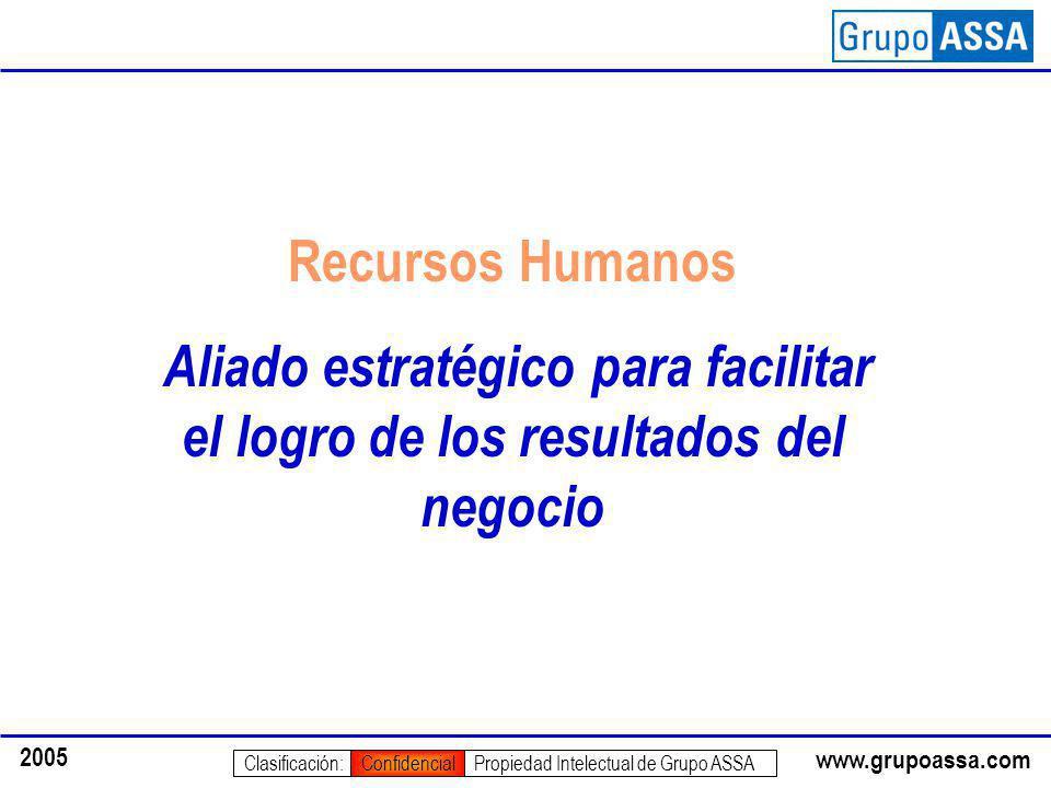 www.grupoassa.com 2005 Propiedad Intelectual de Grupo ASSAClasificación:Confidencial Recursos Humanos Aliado estratégico para facilitar el logro de los resultados del negocio