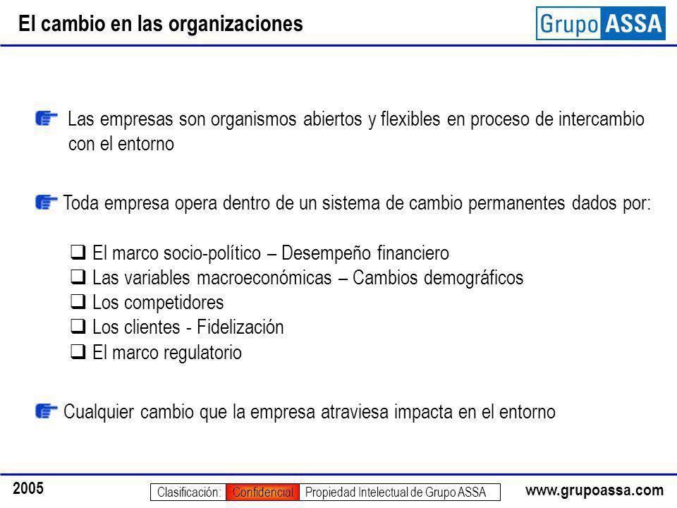 www.grupoassa.com 2005 Propiedad Intelectual de Grupo ASSAClasificación:Confidencial El cambio en las organizaciones Las empresas son organismos abier