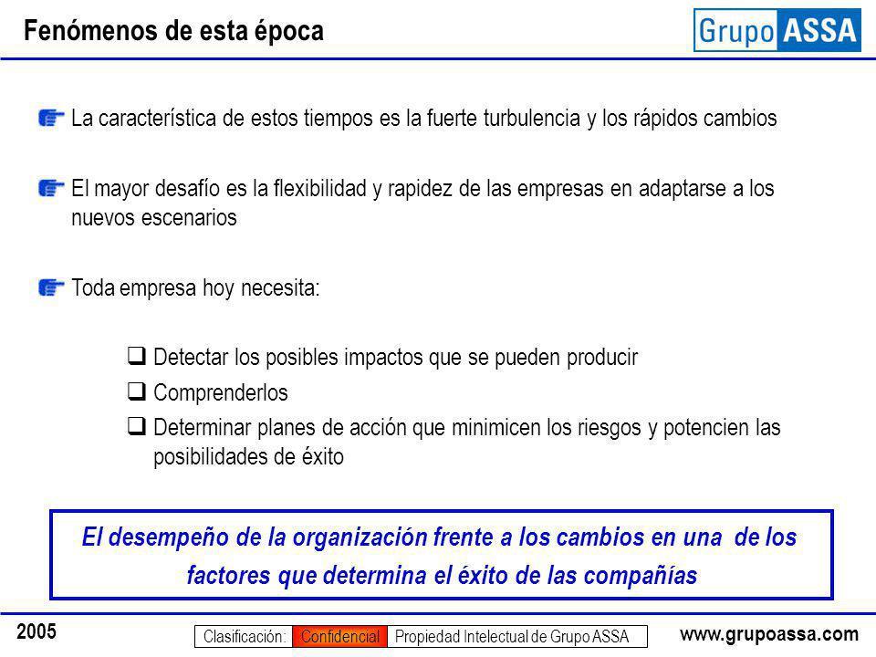 www.grupoassa.com 2005 Propiedad Intelectual de Grupo ASSAClasificación:Confidencial Fenómenos de esta época La característica de estos tiempos es la