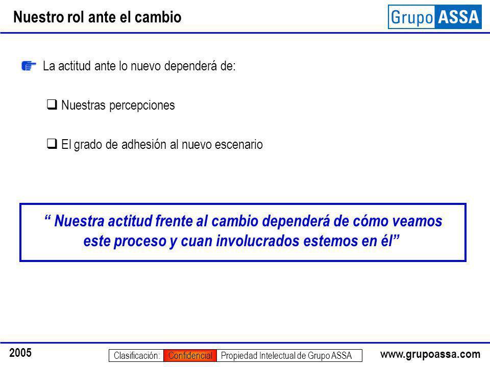 www.grupoassa.com 2005 Propiedad Intelectual de Grupo ASSAClasificación:Confidencial Nuestro rol ante el cambio La actitud ante lo nuevo dependerá de: