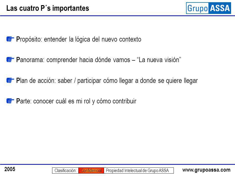 www.grupoassa.com 2005 Propiedad Intelectual de Grupo ASSAClasificación:Confidencial Las cuatro P´s importantes P ropósito: entender la lógica del nue