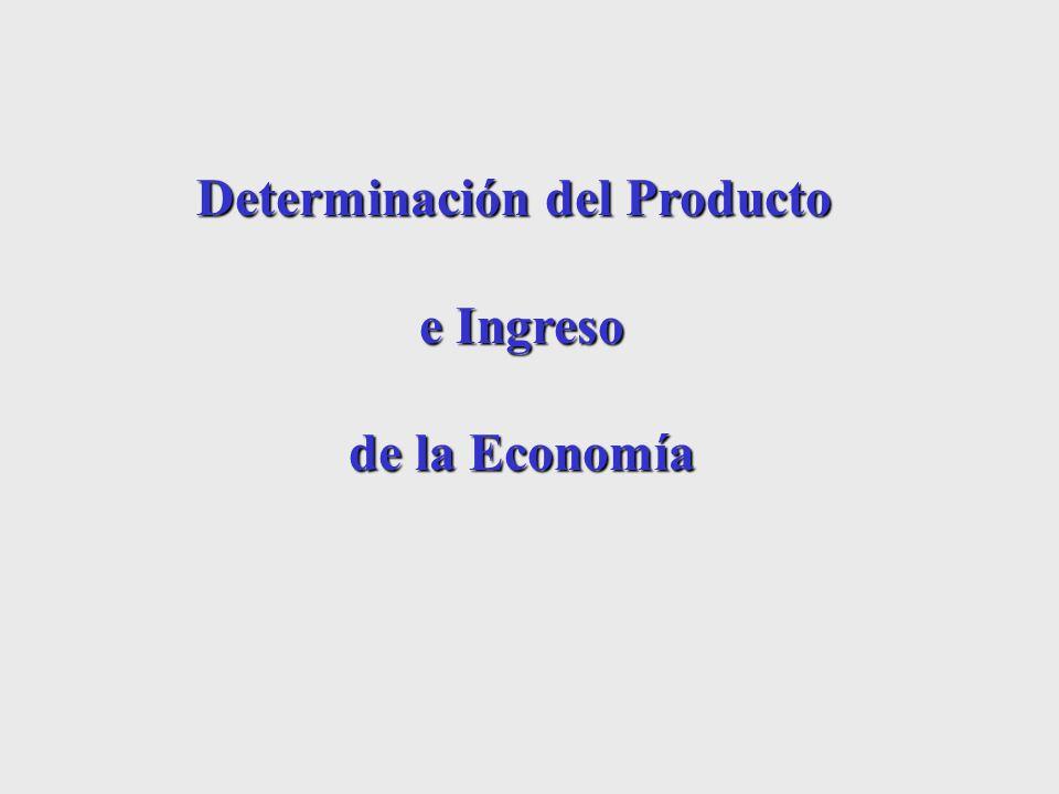 Determinación del Producto e Ingreso de la Economía