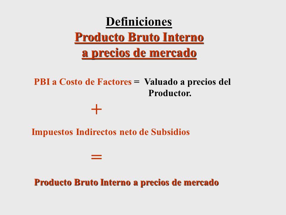 Definiciones Producto Bruto Interno a precios de mercado PBI a Costo de Factores = Valuado a precios del Productor.