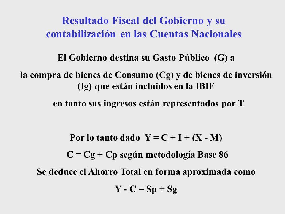 Resultado Fiscal del Gobierno y su contabilización en las Cuentas Nacionales El Gobierno destina su Gasto Público (G) a la compra de bienes de Consumo (Cg) y de bienes de inversión (Ig) que están incluidos en la IBIF en tanto sus ingresos están representados por T Por lo tanto dado Y = C + I + (X - M) C = Cg + Cp según metodología Base 86 Se deduce el Ahorro Total en forma aproximada como Y - C = Sp + Sg