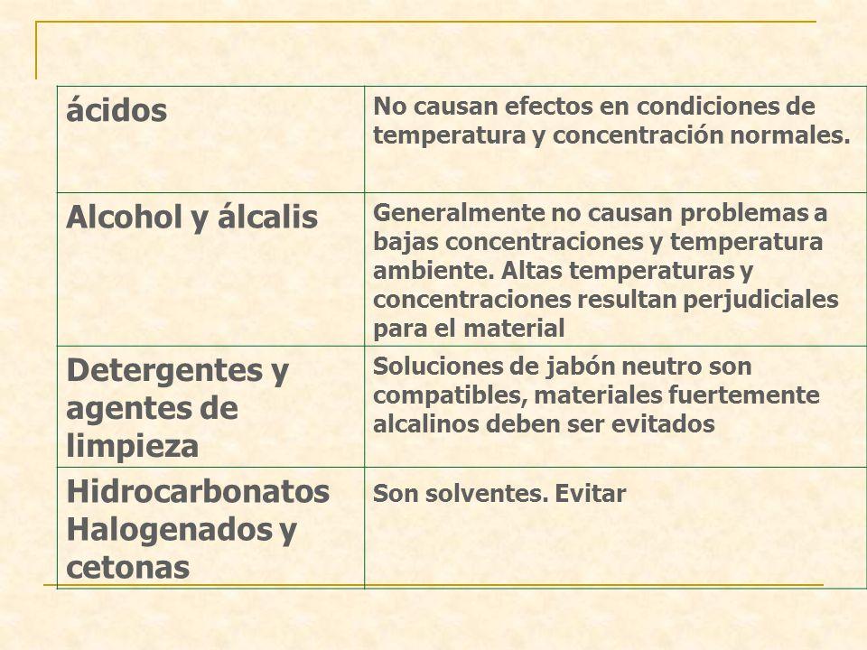 ácidos No causan efectos en condiciones de temperatura y concentración normales. Alcohol y álcalis Generalmente no causan problemas a bajas concentrac