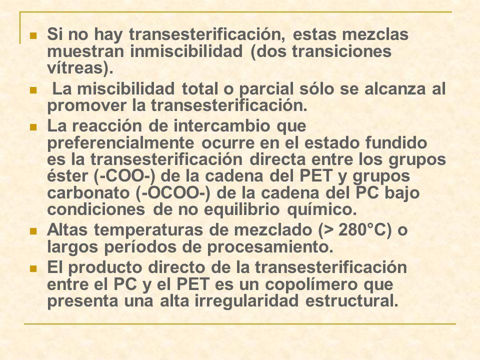 Si no hay transesterificación, estas mezclas muestran inmiscibilidad (dos transiciones vítreas). La miscibilidad total o parcial sólo se alcanza al pr