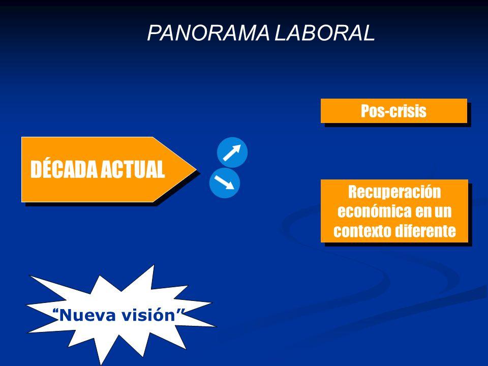 DÉCADA ACTUAL Pos-crisis Recuperación económica en un contexto diferente PANORAMA LABORAL Nueva visión