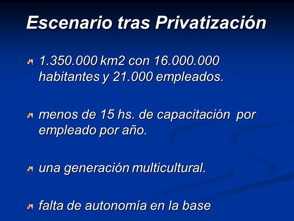 1.350.000 km2 con 16.000.000 habitantes y 21.000 empleados. menos de 15 hs. de capacitación por empleado por año. una generación multicultural. falta